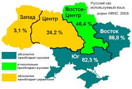 На каком языке говорят украинцы