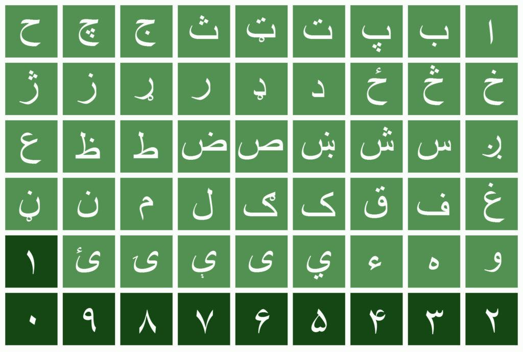 арабское написание