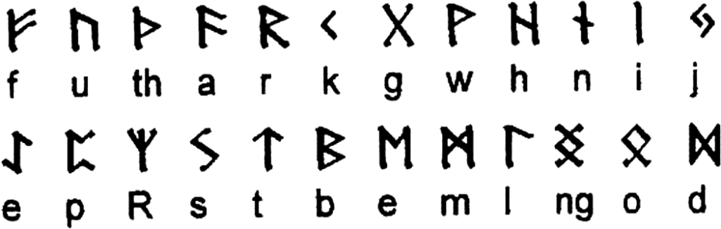 Скандинавский алфавит